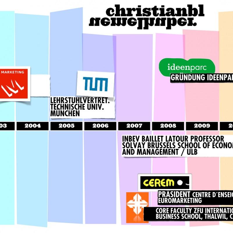 cv-visual-2014.001