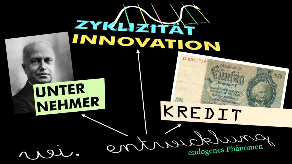 innovation HO.002